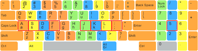 One hand typing technique free typing tutor online typing test